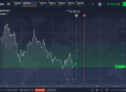 options vs stocks